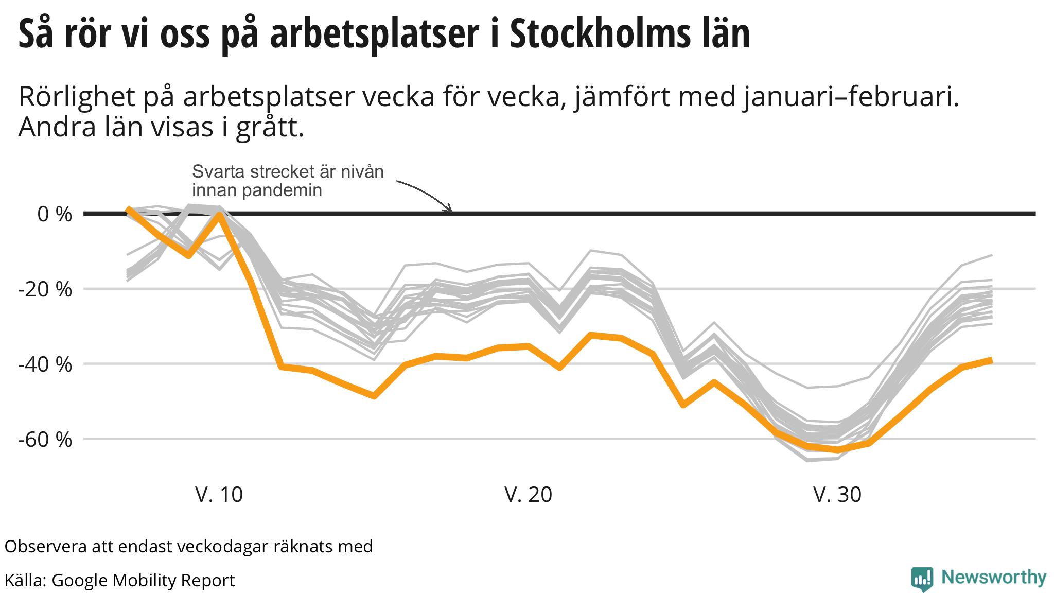 Newsworthy Manga Fortsatter Att Jobba Hemifran I Stockholm Siffror Kommun For Kommun